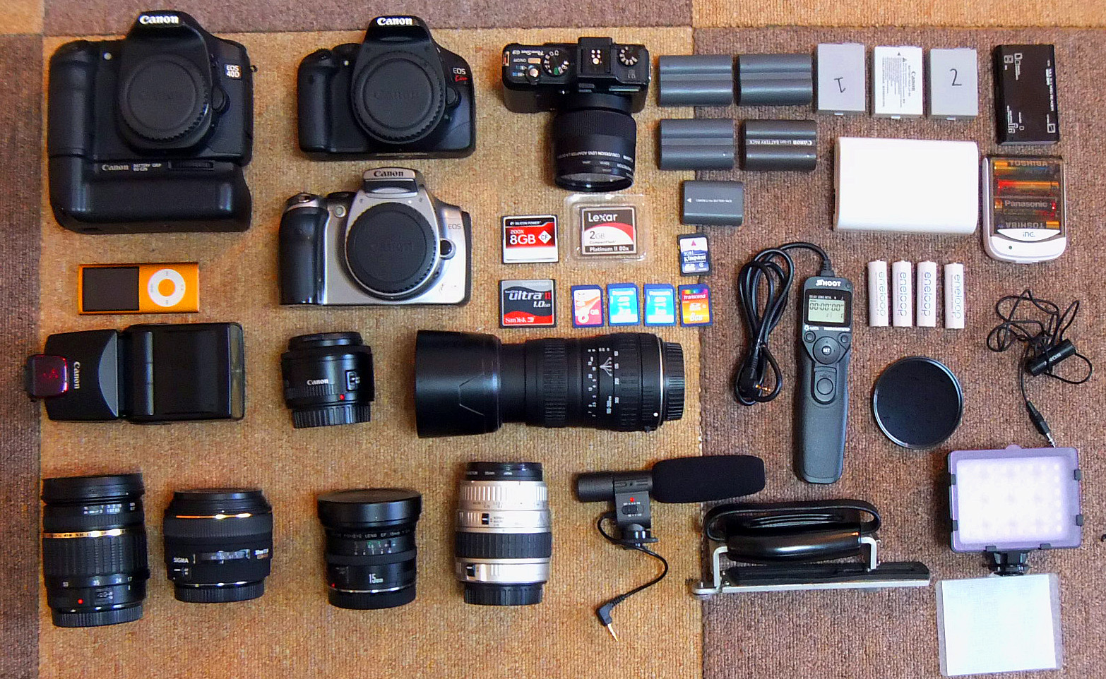 Photography Equipment, my favorite gear