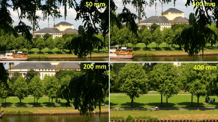 focal length effect