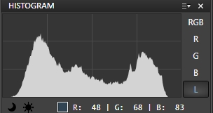 perfect histogram