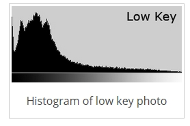 low key histogram