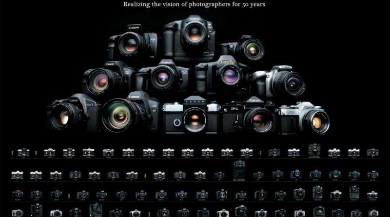 What is the best camera for photography
