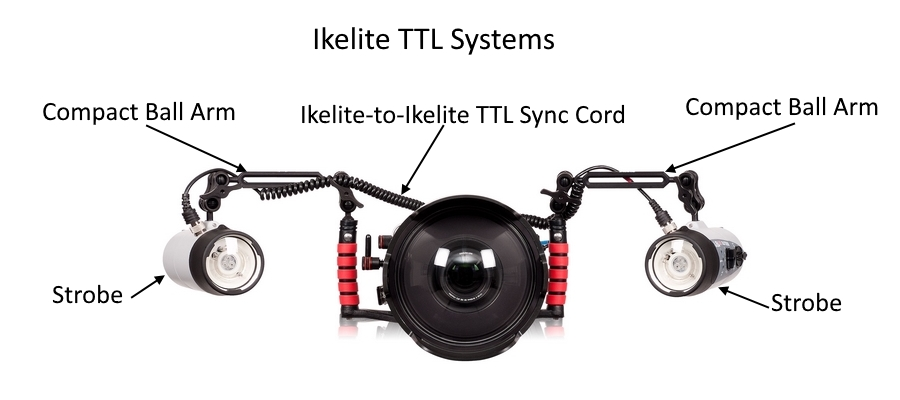 TTL lighting system
