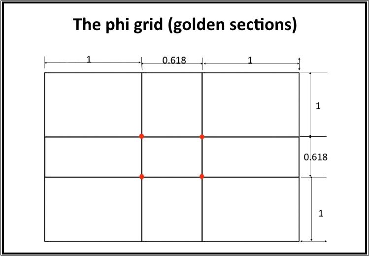 phi grid
