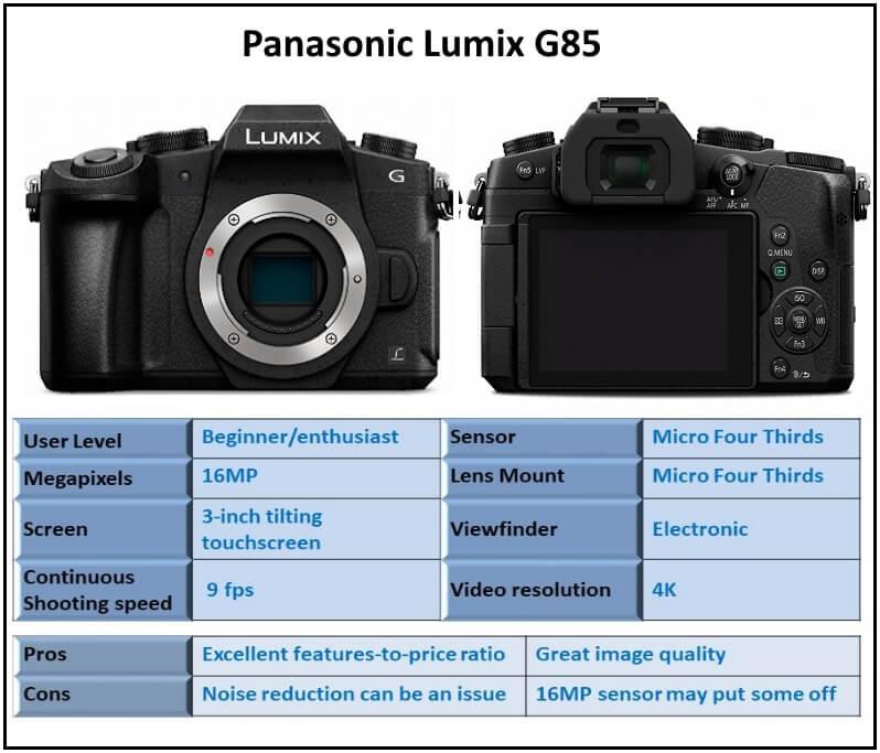 Panasonic Lumix G85