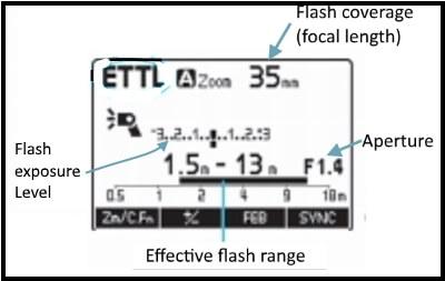 Canon Speedlite 600 EXII-RT - ETTL mode