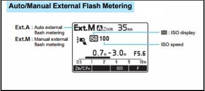 flash metering