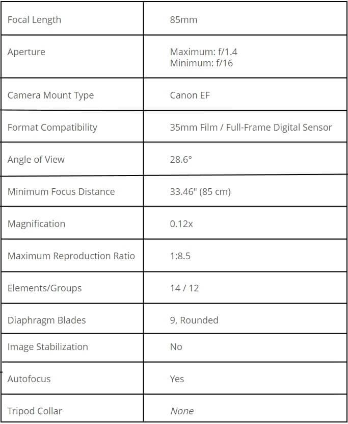 Sigma 85mm specs
