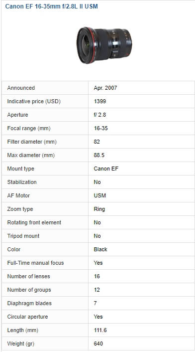 Canon EF 16-35mm f/4L IS USM Lens specifications