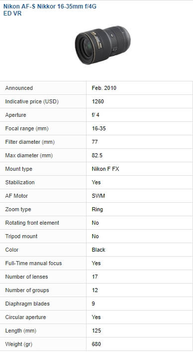 Nikon AF-S FX NIKKOR 16-35mm f/4G ED VR - specifications