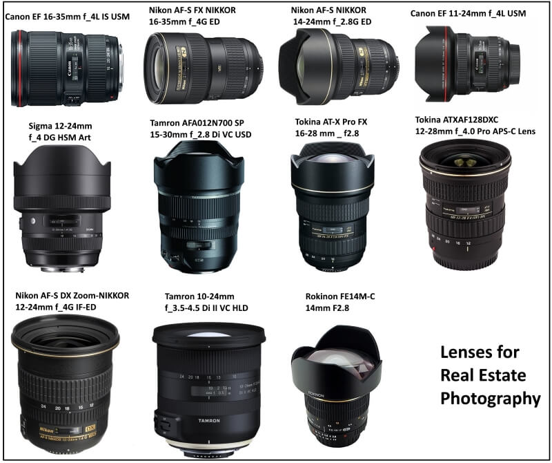 Lenses for real estate photography
