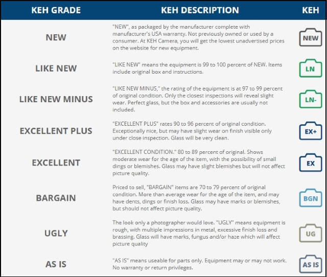 KEH rating system