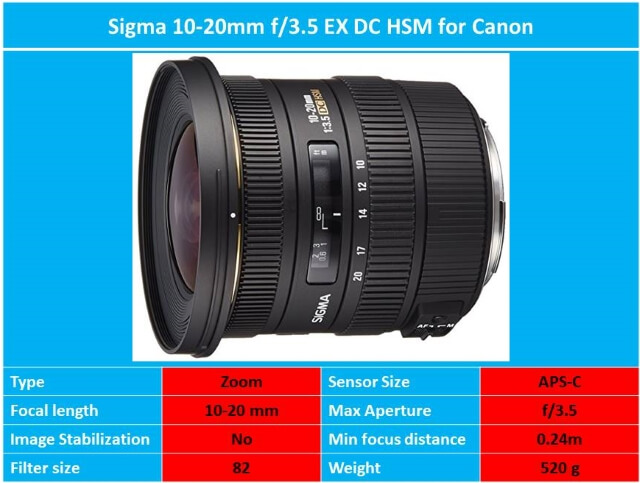 Best Wide Angle Lens for Canon- The Full Guide With Sample Photos