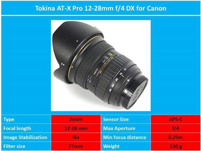 Tokina AT-X Pro 12-28mm f/4 DX for Canon