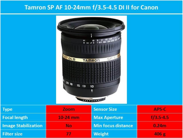 Tamron SP AF 10-24mm f/3.5-4.5 DI II for Canon