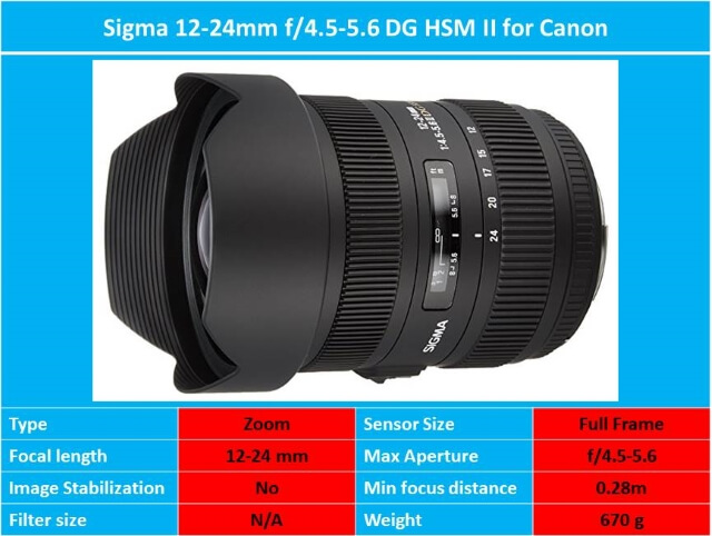 Sigma 12-24mm f/4.5-5.6 DG HSM II for Canon