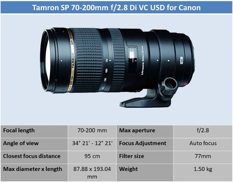 Tamron SP 70-200mm f2.8 Di VC USD for Canon