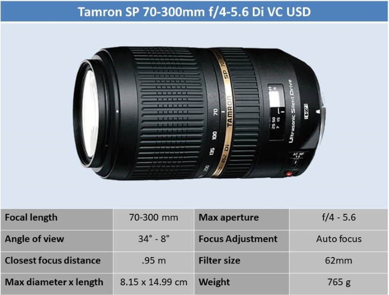 Tamron SP 70-300mm f_4-5.6 Di VC USD
