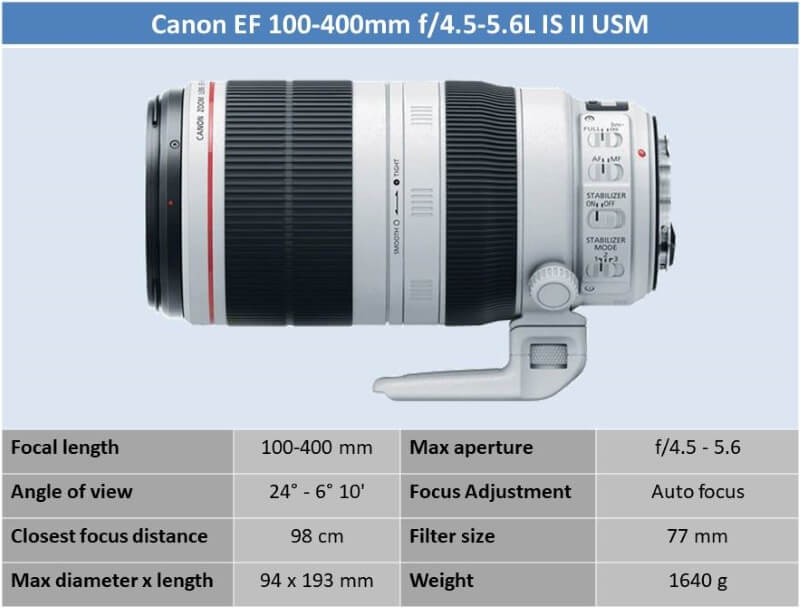 Canon EF 100-400mm f_4.5-5.6L IS II USM
