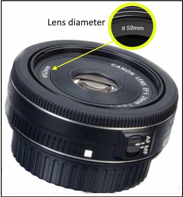 lens diameter