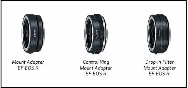 EOS R adaptors