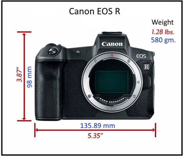 EOS R dimensions