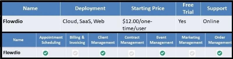Flowdio features & price