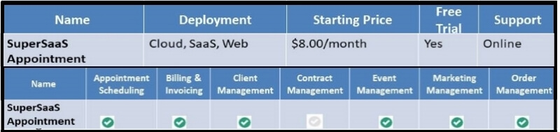 SuperSaaS features & price
