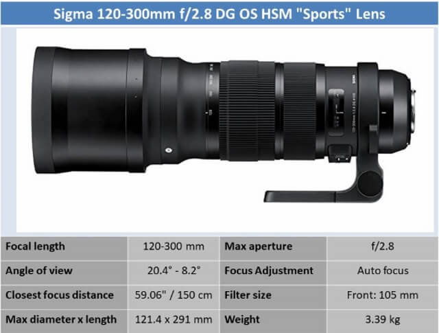 "Sigma 120-300mm f/2.8 DG OS HSM ""Sports"" Lens"