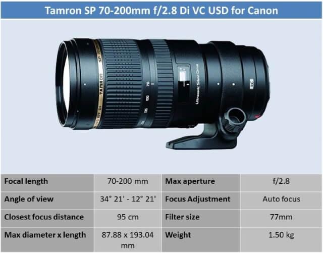 Tamron 70-200mm f/2.8 Di VC USD G2 Lens