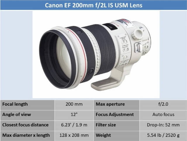 Canon-EF-200mm-f2L-IS-USM-Lens