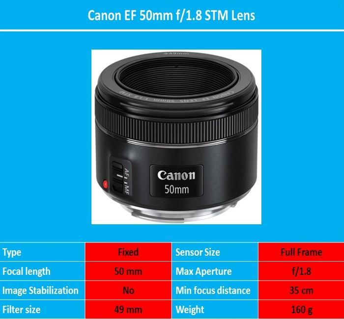 Canon 50 mm f/1.8