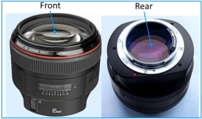 lens front and back