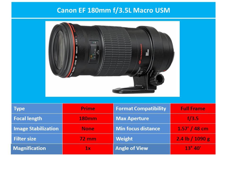 Canon EF 180mm f3.5L Macro USM specs
