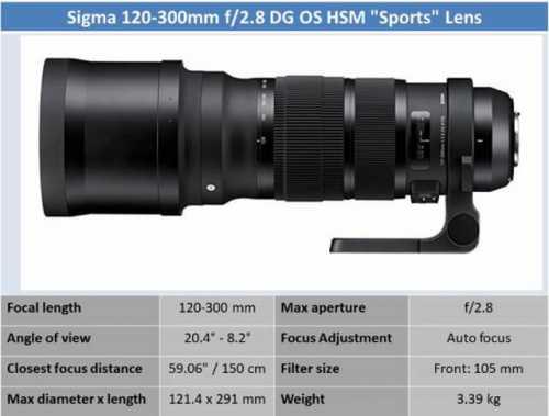 "Sigma 120-300mm f/2.8 DG OS HSM ""Sports"" Lens"