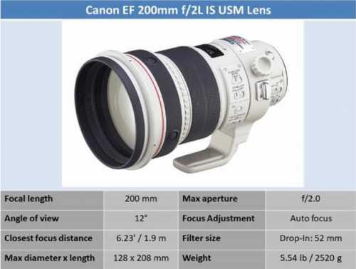 Canon-EF-200mm-f2L-IS-USM-Lens